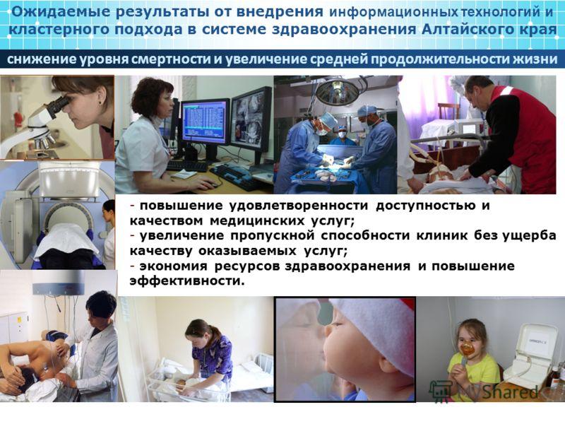 - повышение удовлетворенности доступностью и качеством медицинских услуг; - увеличение пропускной способности клиник без ущерба качеству оказываемых услуг; - экономия ресурсов здравоохранения и повышение эффективности. Ожидаемые результаты от внедрен