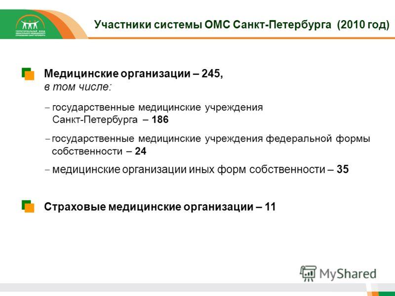 Участники системы ОМС Санкт-Петербурга (2010 год) Страховые медицинские организации – 11 медицинские организации иных форм собственности – 35 Медицинские организации – 245, в том числе: государственные медицинские учреждения Санкт-Петербурга – 186 го