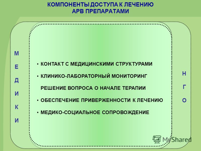 КОМПОНЕНТЫ ДОСТУПА К ЛЕЧЕНИЮ АРВ ПРЕПАРАТАМИ МЕДИКИМЕДИКИ НГОНГО КОНТАКТ С МЕДИЦИНСКИМИ СТРУКТУРАМИ КЛИНИКО-ЛАБОРАТОРНЫЙ МОНИТОРИНГ РЕШЕНИЕ ВОПРОСА О НАЧАЛЕ ТЕРАПИИ ОБЕСПЕЧЕНИЕ ПРИВЕРЖЕННОСТИ К ЛЕЧЕНИЮ МЕДИКО-СОЦИАЛЬНОЕ СОПРОВОЖДЕНИЕ
