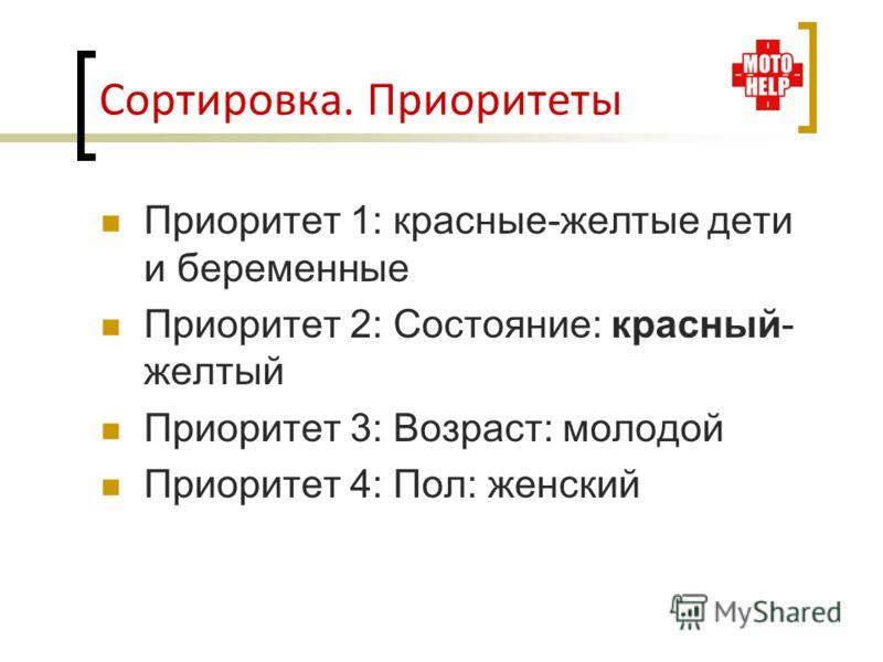 Приоритет 1: красные-желтые дети и беременные Приоритет 2: Состояние: красный- желтый Приоритет 3: Возраст: молодой Приоритет 4: Пол: женский Сортировка. Приоритеты