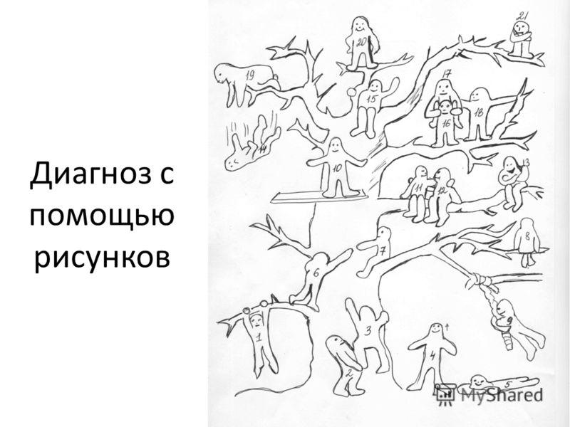 Диагноз с помощью рисунков