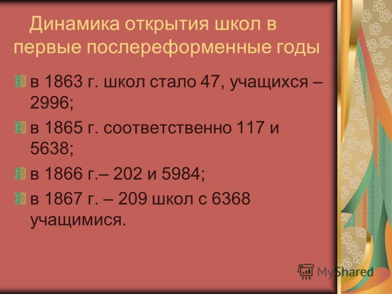 Динамика открытия школ в первые послереформенные годы в 1863 г. школ стало 47, учащихся – 2996; в 1865 г. соответственно 117 и 5638; в 1866 г.– 202 и 5984; в 1867 г. – 209 школ с 6368 учащимися.