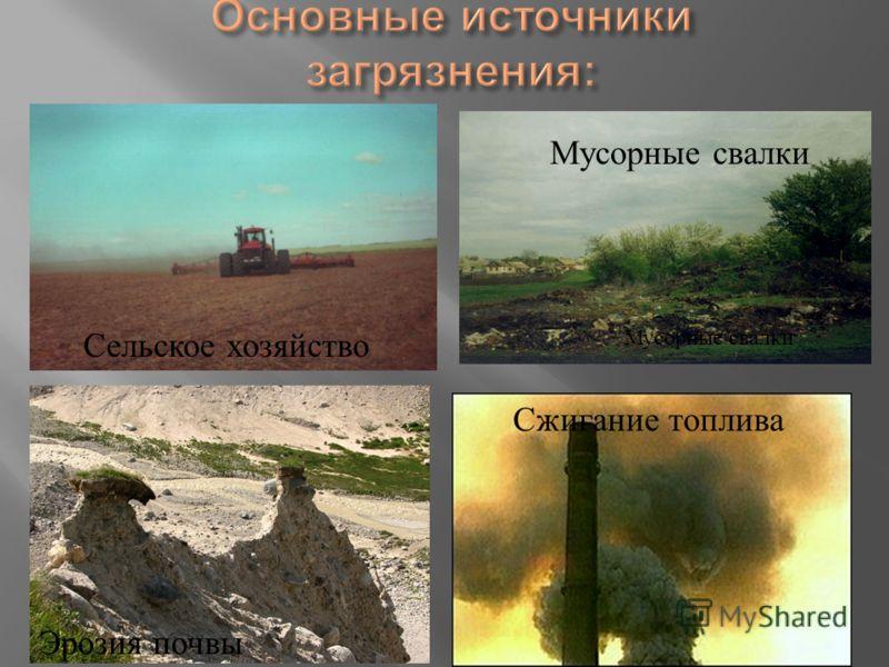Мусорные свалки Сельское хозяйство Эрозия почвы Сжигание топлива Мусорные свалки