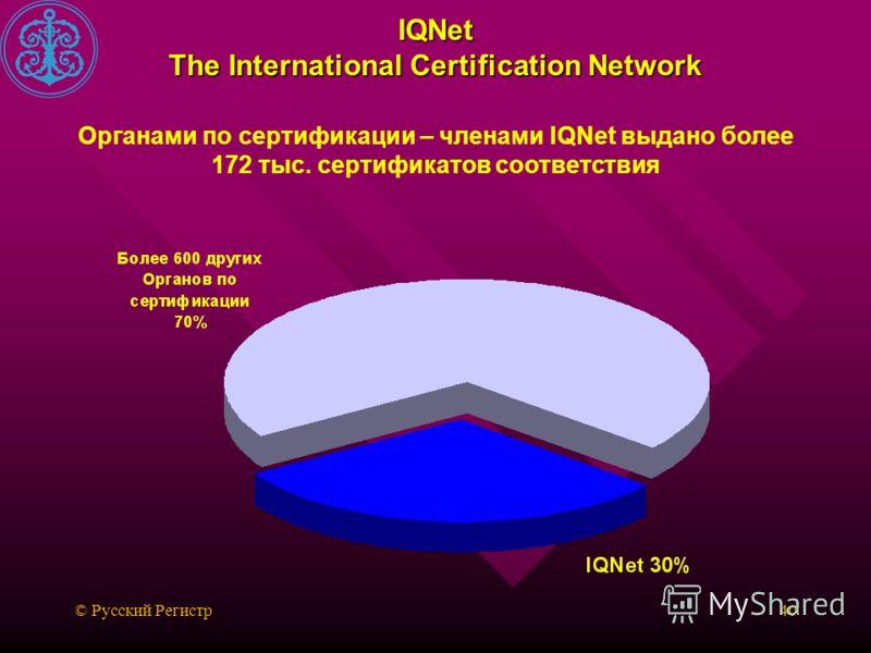 © Русский Регистр40 Органами по сертификации – членами IQNet выдано более 172 тыс. сертификатов соответствия IQNet The International Certification Network
