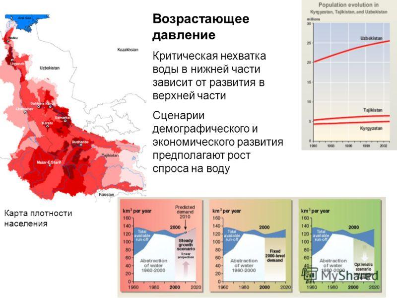 Возрастающее давление Критическая нехватка воды в нижней части зависит от развития в верхней части Сценарии демографического и экономического развития предполагают рост спроса на воду Карта плотности населения
