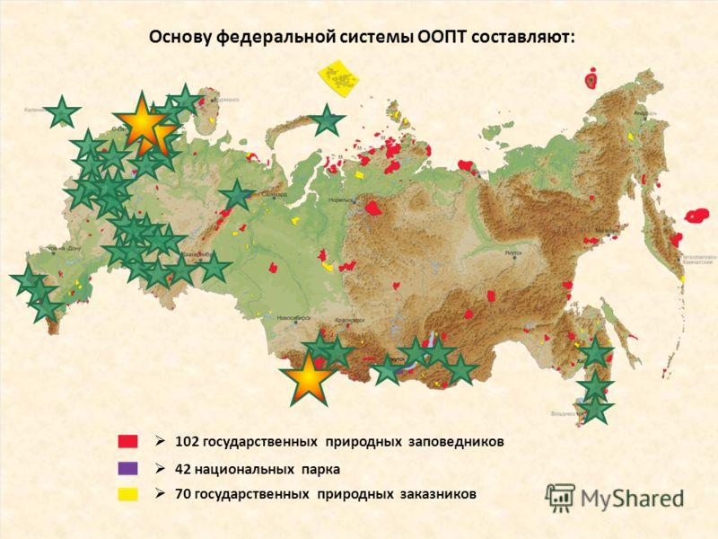Основу федеральной системы ООПТ составляют: 102 государственных природных заповедников 42 национальных парка 70 государственных природных заказников