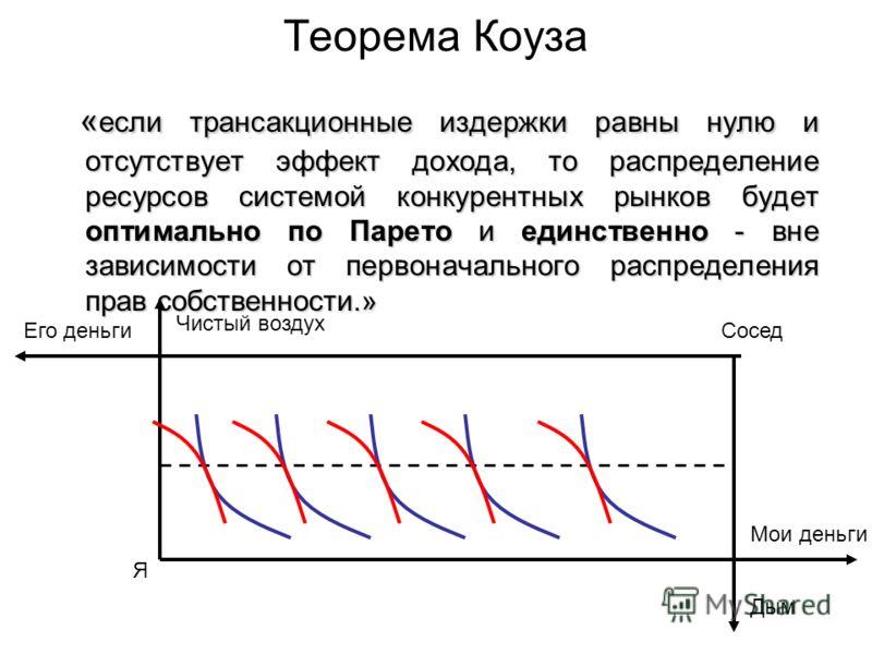 Теорема Коуза « если трансакционные издержки равны нулю и отсутствует эффект дохода, то распределение ресурсов системой конкурентных рынков будет оптимально по Парето и единственно - вне зависимости от первоначального распределения прав собственности