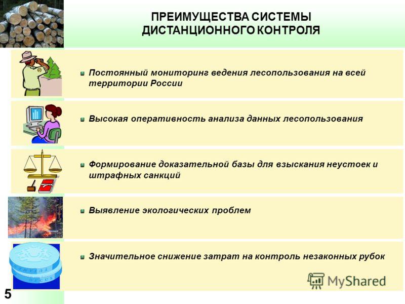5 ПРЕИМУЩЕСТВА СИСТЕМЫ ДИСТАНЦИОННОГО КОНТРОЛЯ Постоянный мониторинг ведения лесопользования на всей территории России Высокая оперативность анализа данных лесопользования Формирование доказательной базы для взыскания неустоек и штрафных санкций Выяв
