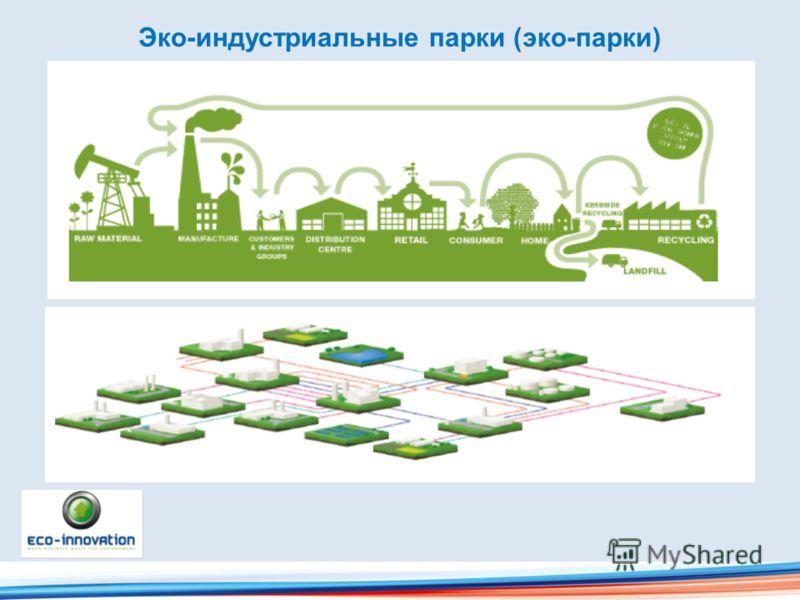 Эко-индустриальные парки (эко-парки)