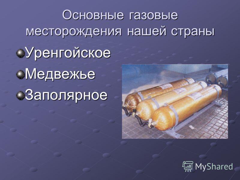 Основные газовые месторождения нашей страны УренгойскоеМедвежьеЗаполярное