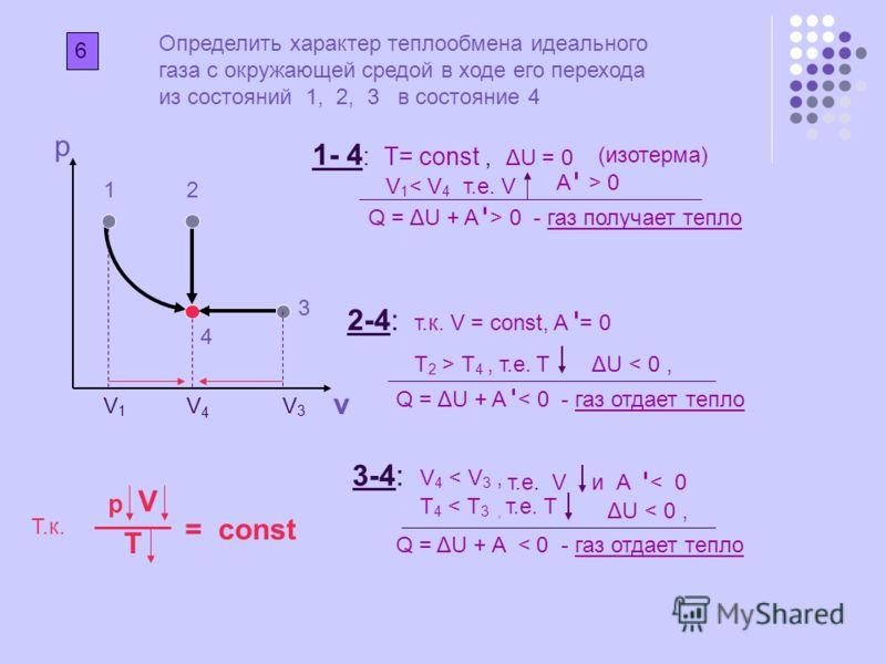 р v 12 3 4 Определить характер теплообмена идеального газа с окружающей средой в ходе его перехода из состояний 1, 2, 3 в состояние 4 1- 4 : Т= const, ΔU = 0 V 1 < V 4 т.е. V V1V1 V4V4 V3V3 Q = ΔU + A > 0 - газ получает тепло 2-4: т.к. V = const, A =