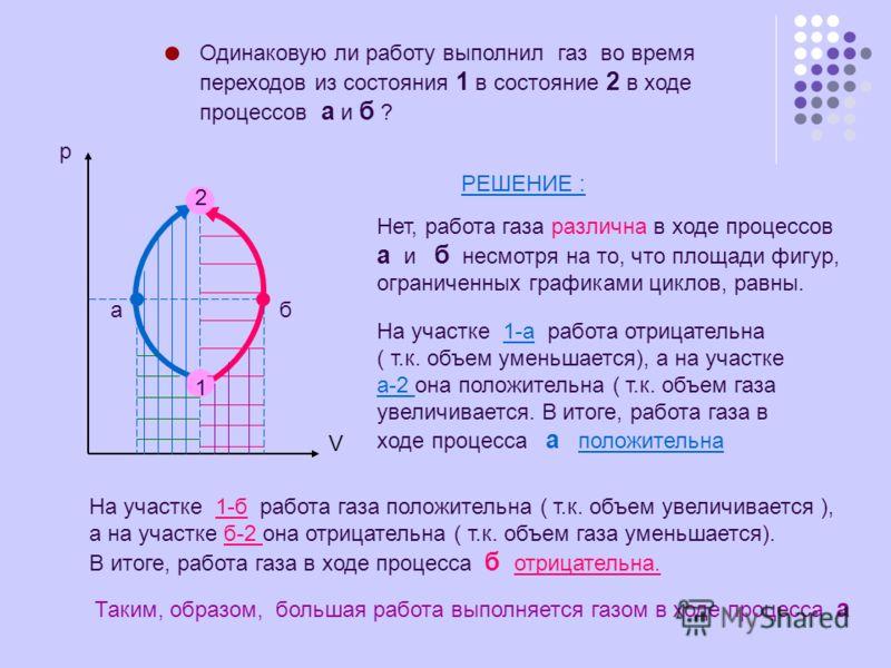 Одинаковую ли работу выполнил газ во время переходов из состояния 1 в состояние 2 в ходе процессов а и б ? р V 1 2 аб РЕШЕНИЕ : Нет, работа газа различна в ходе процессов а и б несмотря на то, что площади фигур, ограниченных графиками циклов, равны.