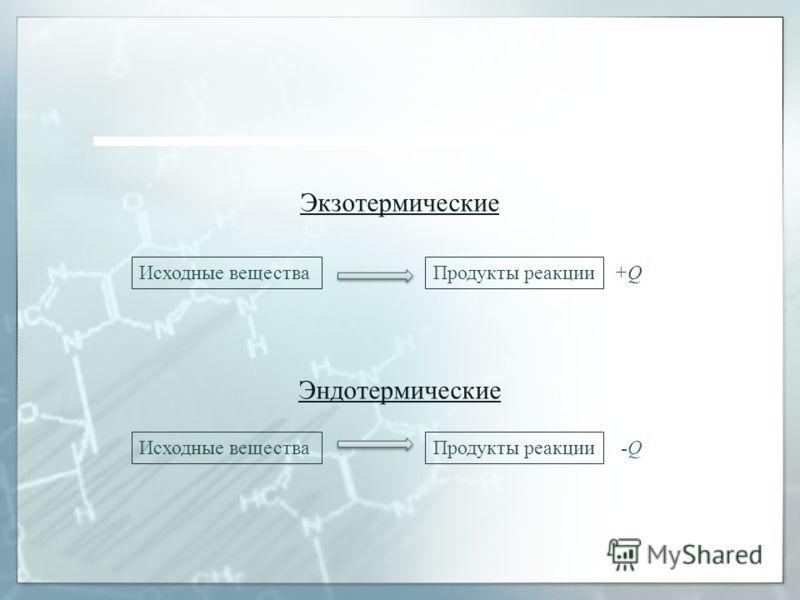 Исходные веществаПродукты реакции -Q-Q +Q+Q Экзотермические Эндотермические Исходные веществаПродукты реакции