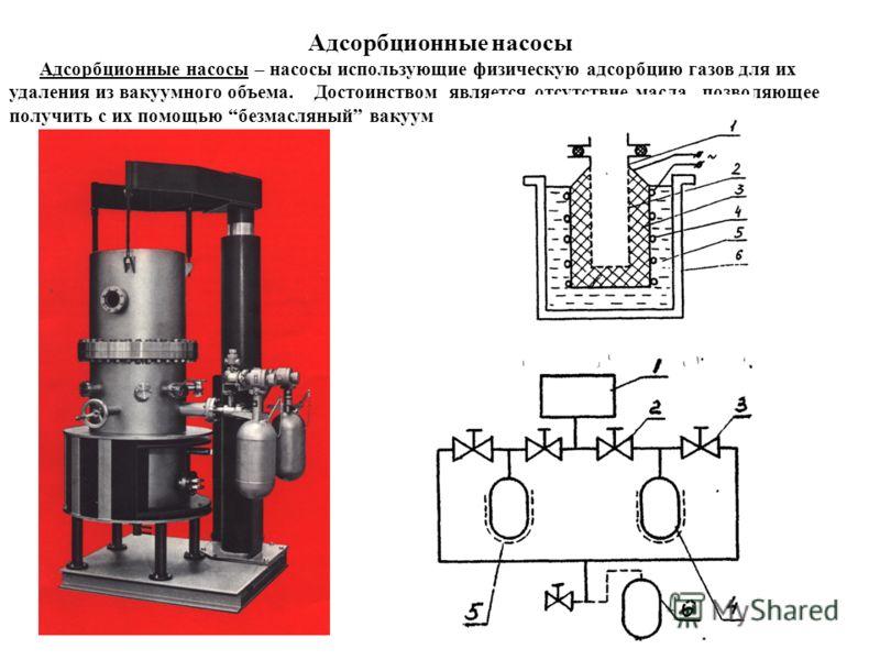 Адсорбционные насосы Адсорбционные насосы – насосы использующие физическую адсорбцию газов для их удаления из вакуумного объема. Достоинством является отсутствие масла, позволяющее получить с их помощью безмасляный вакуум