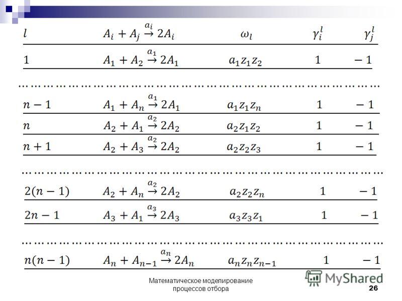 _ Математическое моделирование процессов отбора 26