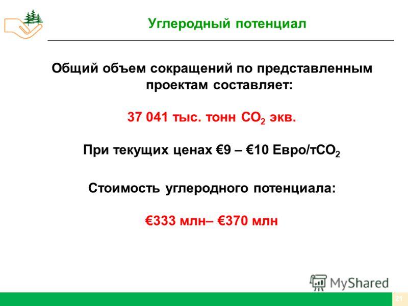 Углеродный потенциал 21 Общий объем сокращений по представленным проектам составляет: 37 041 тыс. тонн СО 2 экв. При текущих ценах 9 – 10 Евро/тСО 2 Стоимость углеродного потенциала: 333 млн– 370 млн