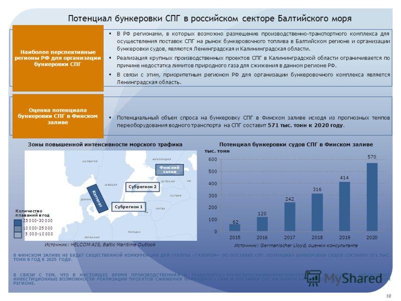 Потенциал бункеровки СПГ в российском секторе Балтийского моря 10 Зоны повышенной интенсивности морского трафикаПотенциал бункеровки судов СПГ в Финском заливе В РФ регионами, в которых возможно размещение производственно-транспортного комплекса для