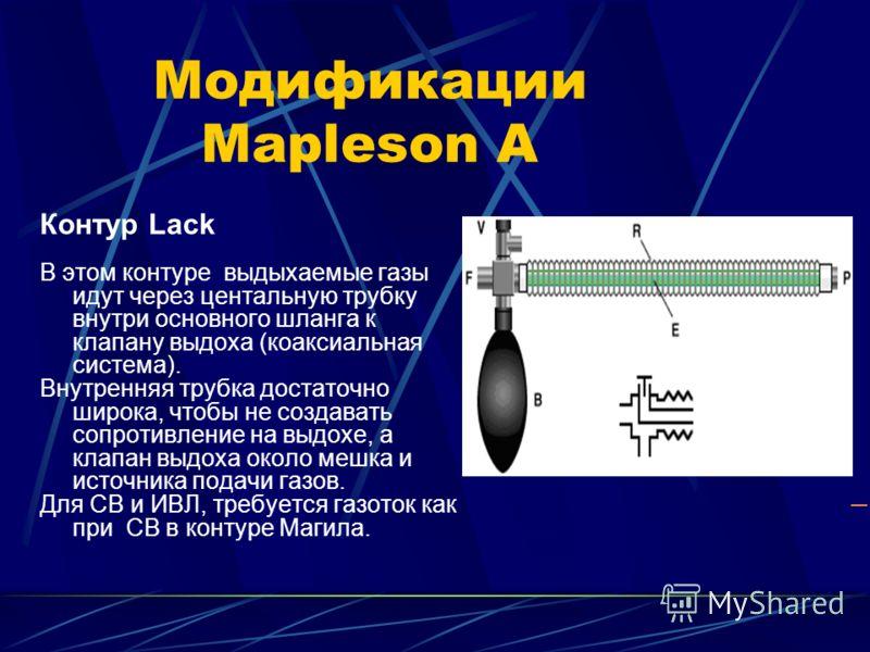 Модификации Mapleson A Контур Lack В этом контуре выдыхаемые газы идут через центальную трубку внутри основного шланга к клапану выдоха (коаксиальная система). Внутренняя трубка достаточно широка, чтобы не создавать сопротивление на выдохе, а клапан