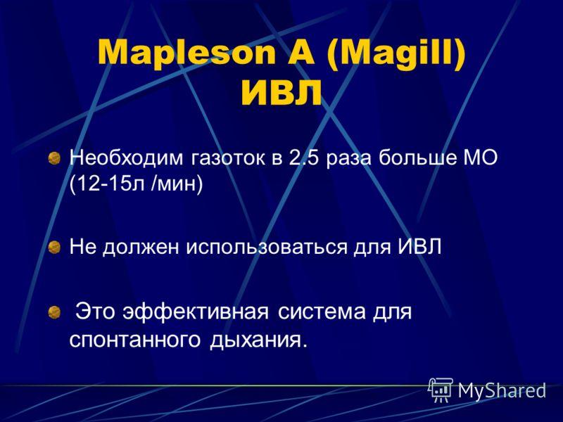 Mapleson A (Magill) ИВЛ Необходим газоток в 2.5 раза больше МО (12-15л /мин) Не должен использоваться для ИВЛ Это эффективная система для спонтанного дыхания.