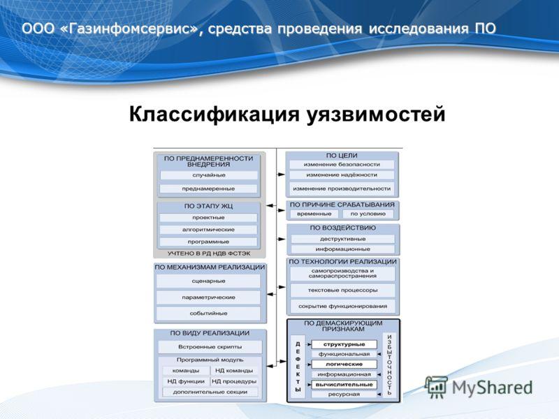 Классификация уязвимостей ООО «Газинфомсервис», средства проведения исследования ПО
