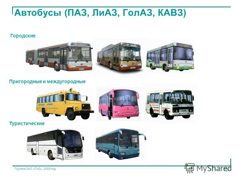Группа ОАО «ГАЗ», 2005 год 15 Автобусы (ПАЗ, ЛиАЗ, ГолАЗ, КАВЗ) Городские Пригородные и междугородные Туристические