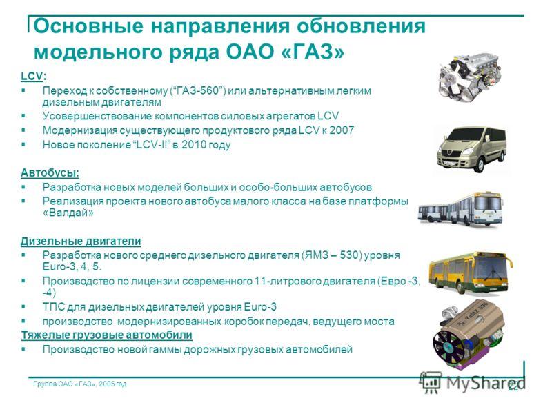 Группа ОАО «ГАЗ», 2005 год 22 LCV: Переход к собственному (ГАЗ-560) или альтернативным легким дизельным двигателям Усовершенствование компонентов силовых агрегатов LCV Модернизация существующего продуктового ряда LCV к 2007 Новое поколение LCV-II в 2