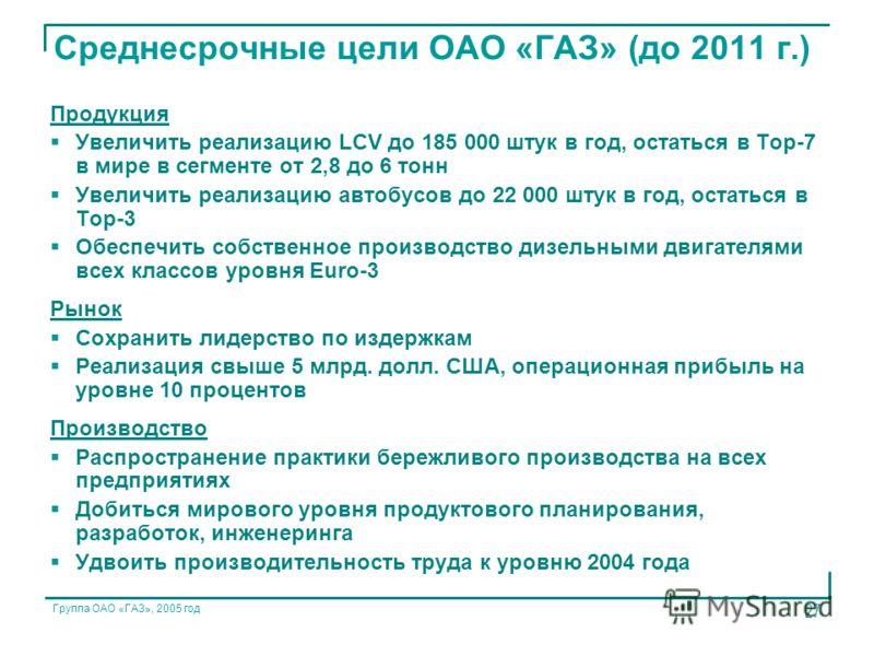 Группа ОАО «ГАЗ», 2005 год 27 Среднесрочные цели ОАО «ГАЗ» (до 2011 г.) Продукция Увеличить реализацию LCV до 185 000 штук в год, остаться в Top-7 в мире в сегменте от 2,8 до 6 тонн Увеличить реализацию автобусов до 22 000 штук в год, остаться в Top-