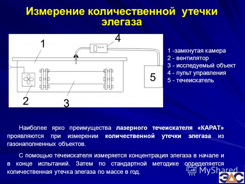 10 Наиболее ярко преимущества лазерного течеискателя «КАРАТ» проявляются при измерении количественной утечки элегаза из газонаполненных объектов. С помощью течеискателя измеряется концентрация элегаза в начале и в конце испытаний. Затем по стандартно