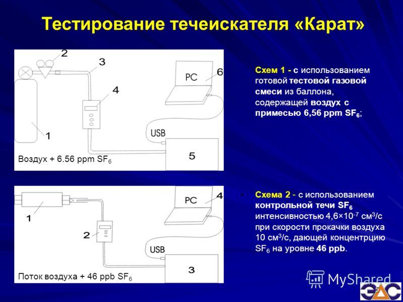 5 Воздух + 6.56 ppm SF 6 Поток воздуха + 46 ppb SF 6 Схем 1 - с использованием готовой тестовой газовой смеси из баллона, содержащей воздух с примесью 6,56 ppm SF 6 ; Схема 2 - с использованием контрольной течи SF 6 интенсивностью 4,6×10 -7 см 3 /с п