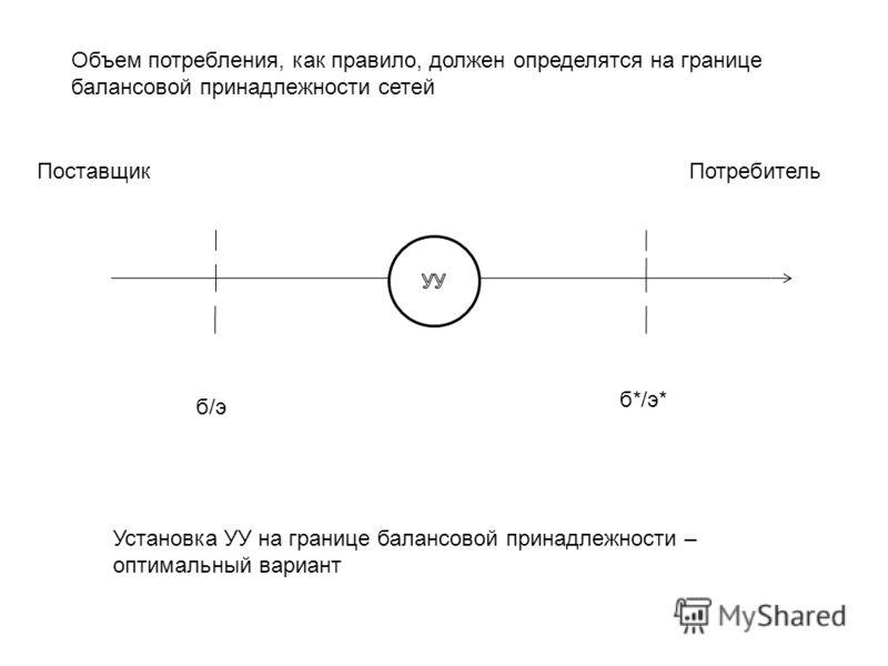 ПоставщикПотребитель б/э Объем потребления, как правило, должен определятся на границе балансовой принадлежности сетей б*/э* Установка УУ на границе балансовой принадлежности – оптимальный вариант
