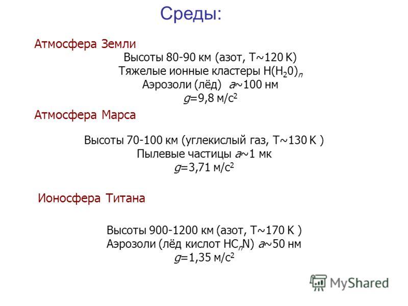 Среды: Атмосфера Земли Атмосфера Марса Ионосфера Титана Высоты 80-90 км (азот, T~120 K) Тяжелые ионные кластеры H(H 2 0) n Аэрозоли (лёд) a~100 нм g=9,8 м/с 2 Высоты 70-100 км (углекислый газ, T~130 K ) Пылевые частицы a~1 мк g=3,71 м/с 2 Высоты 900-