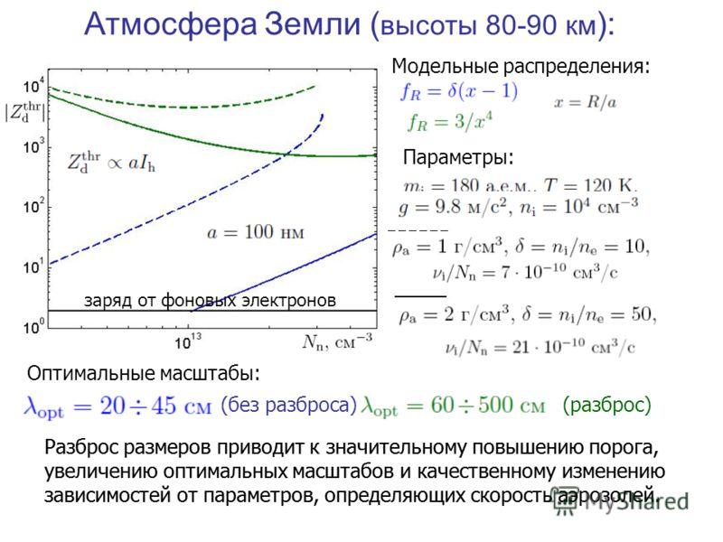 Атмосфера Земли ( высоты 80-90 км ): Модельные распределения: заряд от фоновых электронов Параметры: Оптимальные масштабы: Разброс размеров приводит к значительному повышению порога, увеличению оптимальных масштабов и качественному изменению зависимо