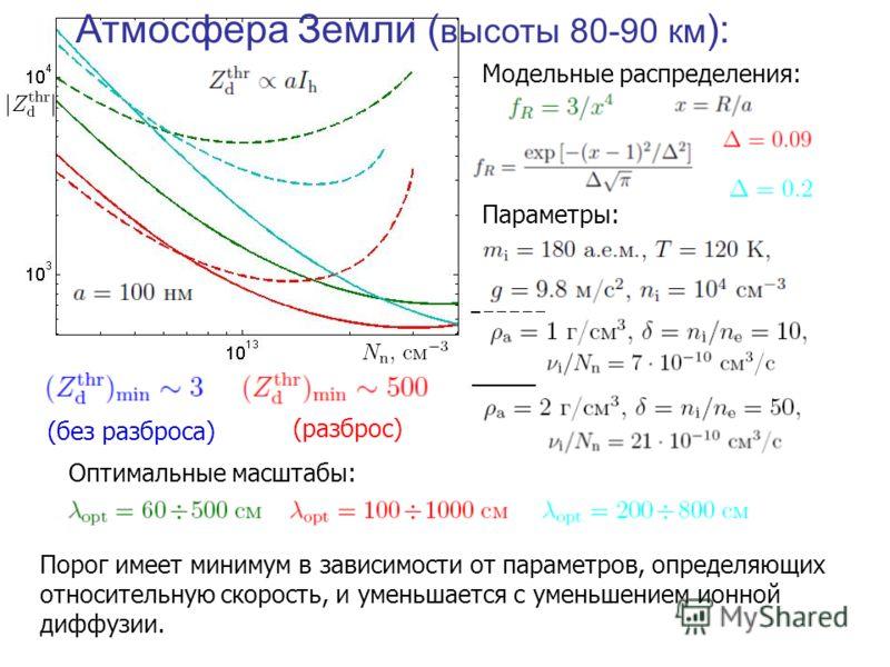 Атмосфера Земли ( высоты 80-90 км ): Модельные распределения: Параметры: Оптимальные масштабы: Порог имеет минимум в зависимости от параметров, определяющих относительную скорость, и уменьшается с уменьшением ионной диффузии. (без разброса) (разброс)
