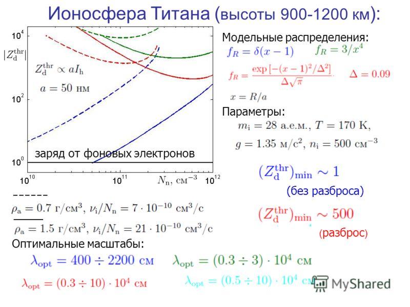 Ионосфера Титана ( высоты 900-1200 км ): Модельные распределения: заряд от фоновых электронов Параметры: Оптимальные масштабы: ( разброс ) (без разброса)
