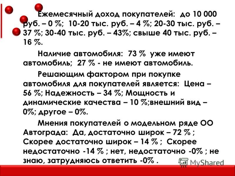 Ежемесячный доход покупателей: до 10 000 руб. – 0 %; 10-20 тыс. руб. – 4 %; 20-30 тыс. руб. – 37 %; 30-40 тыс. руб. – 43%; свыше 40 тыс. руб. – 1 6 %. Наличие автомобиля: 73 % уже имеют автомобиль; 2 7 % - не имеют автомобиль. Решающим фактором при п