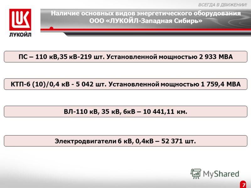 7 Наличие основных видов энергетического оборудования ООО «ЛУКОЙЛ-Западная Сибирь» ПС – 110 кВ,35 кВ-219 шт. Установленной мощностью 2 933 МВА КТП-6 (10)/0,4 кВ - 5 042 шт. Установленной мощностью 1 759,4 МВА ВЛ-110 кВ, 35 кВ, 6кВ – 10 441,11 км. Эле