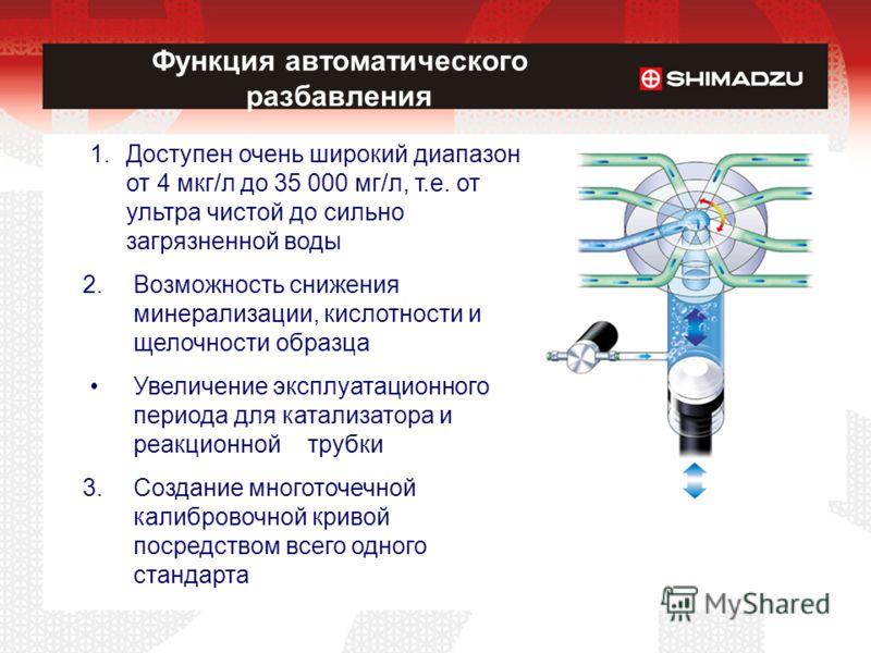 Функция автоматического разбавления 1.Доступен очень широкий диапазон от 4 мкг/л до 35 000 мг/л, т.е. от ультра чистой до сильно загрязненной воды 2.Возможность снижения минерализации, кислотности и щелочности образца Увеличение эксплуатационного пер
