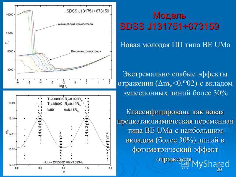 20 Модель SDSS J131751+673159 Экстремально слабые эффекты отражения (Δm V