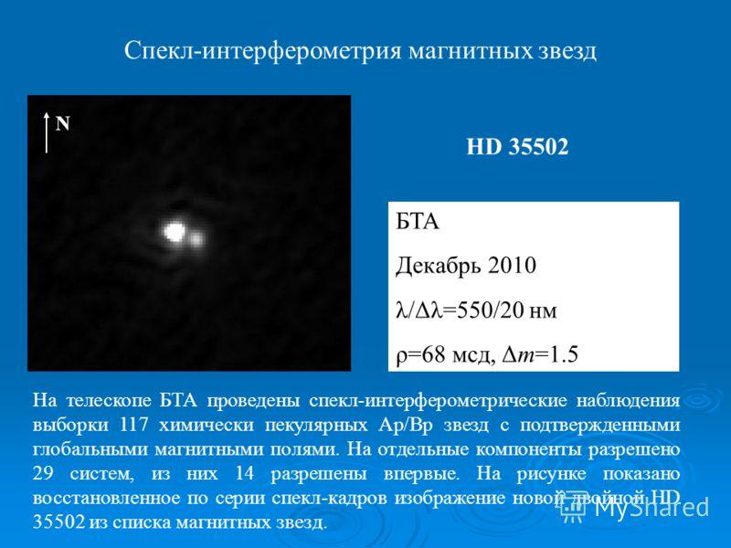 БТА Декабрь 2010 λ/Δλ=550/20 нм ρ=68 мсд, Δm=1.5 Спекл-интерферометрия магнитных звезд N HD 35502 На телескопе БТА проведены спекл-интерферометрические наблюдения выборки 117 химически пекулярных Ap/Bp звезд с подтвержденными глобальными магнитными п