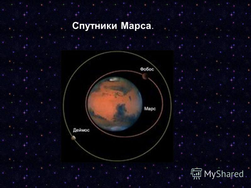 Спутники Марса.
