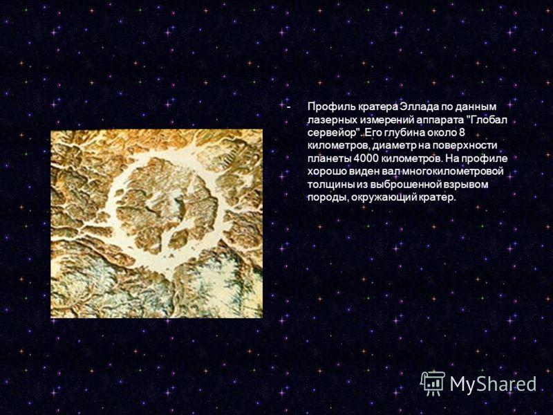 -Профиль кратера Эллада по данным лазерных измерений аппарата