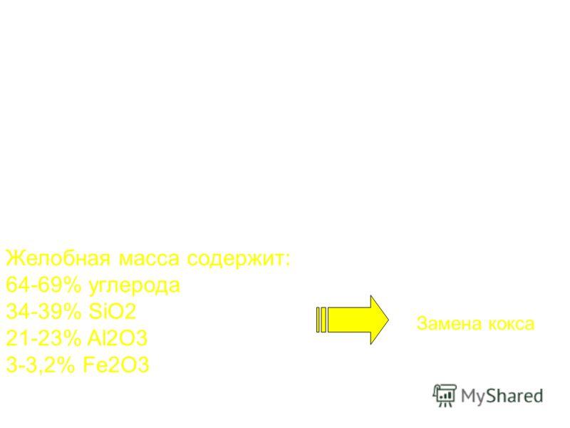 Желобная масса содержит: 64-69% углерода 34-39% SiO2 21-23% Al2O3 3-3,2% Fe2O3 Замена кокса