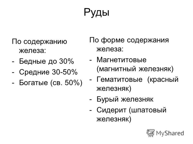 Руды По содержанию железа: -Бедные до 30% -Средние 30-50% -Богатые (св. 50%) По форме содержания железа: -Магнетитовые (магнитный железняк) -Гематитовые (красный железняк) -Бурый железняк -Сидерит (шпатовый железняк)
