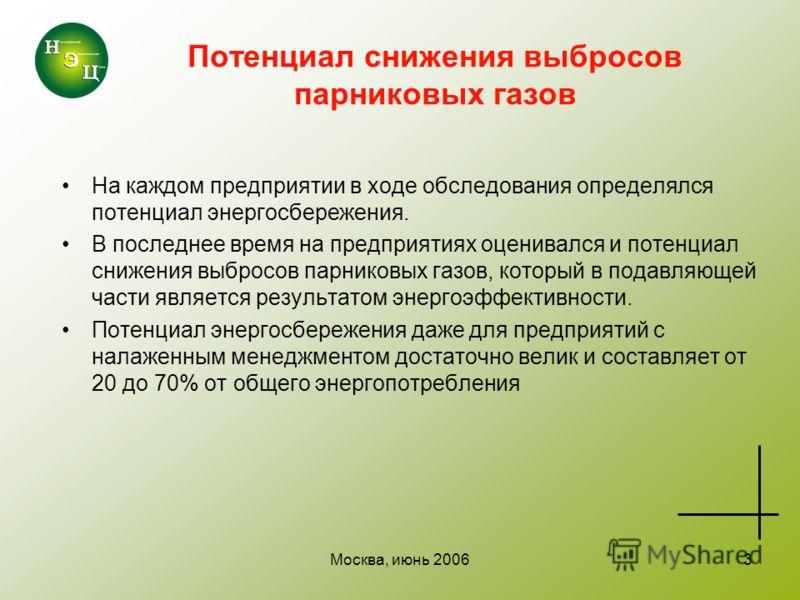 Москва, июнь 20063 Потенциал снижения выбросов парниковых газов На каждом предприятии в ходе обследования определялся потенциал энергосбережения. В последнее время на предприятиях оценивался и потенциал снижения выбросов парниковых газов, который в п