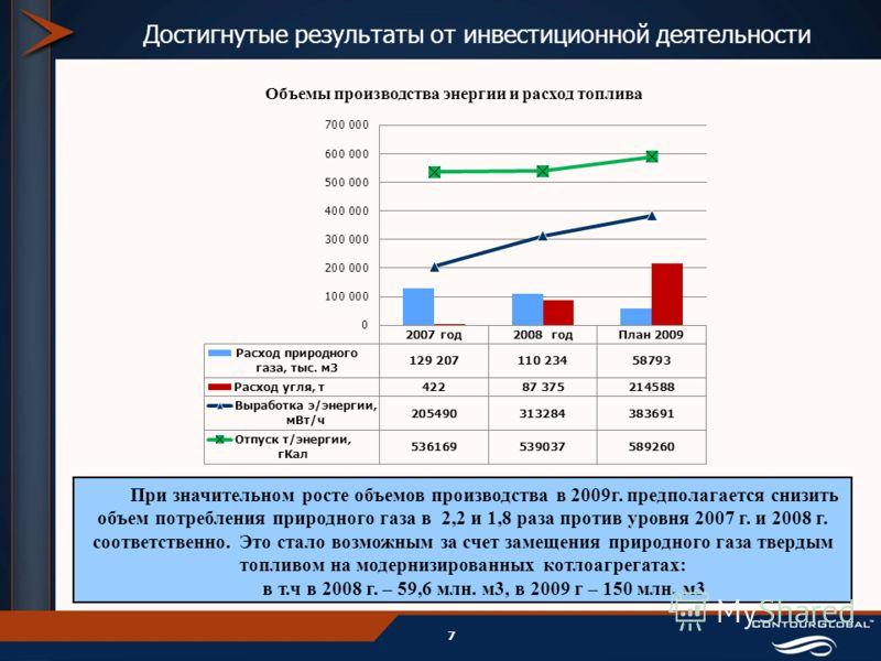 Достигнутые результаты от инвестиционной деятельности 7 При значительном росте объемов производства в 2009г. предполагается снизить объем потребления природного газа в 2,2 и 1,8 раза против уровня 2007 г. и 2008 г. соответственно. Это стало возможным