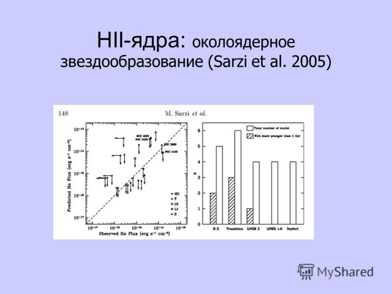 HII-ядра: околоядерное звездообразование (Sarzi et al. 2005)