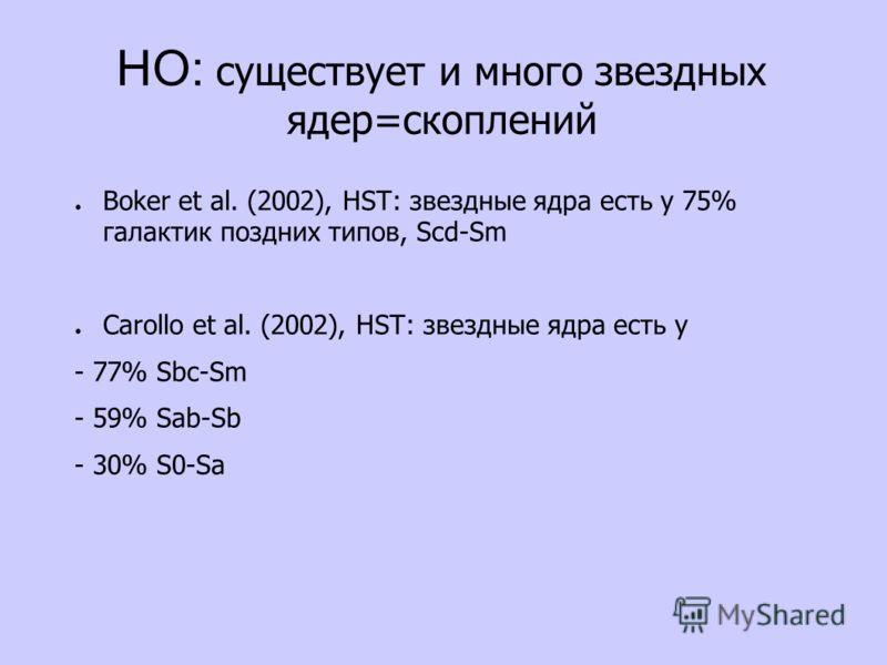 НО: существует и много звездных ядер=скоплений Boker et al. (2002), HST: звездные ядра есть у 75% галактик поздних типов, Scd-Sm Carollo et al. (2002), HST: звездные ядра есть у - 77% Sbc-Sm - 59% Sab-Sb - 30% S0-Sa