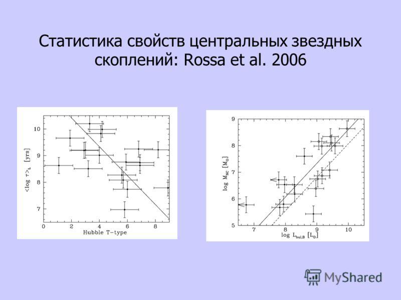 Статистика свойств центральных звездных скоплений: Rossa et al. 2006