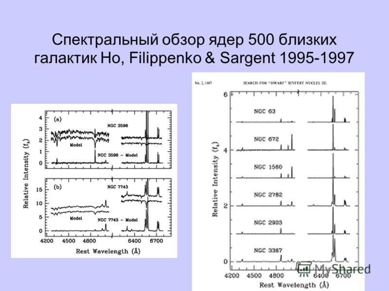 Спектральный обзор ядер 500 близких галактик Ho, Filippenko & Sargent 1995-1997