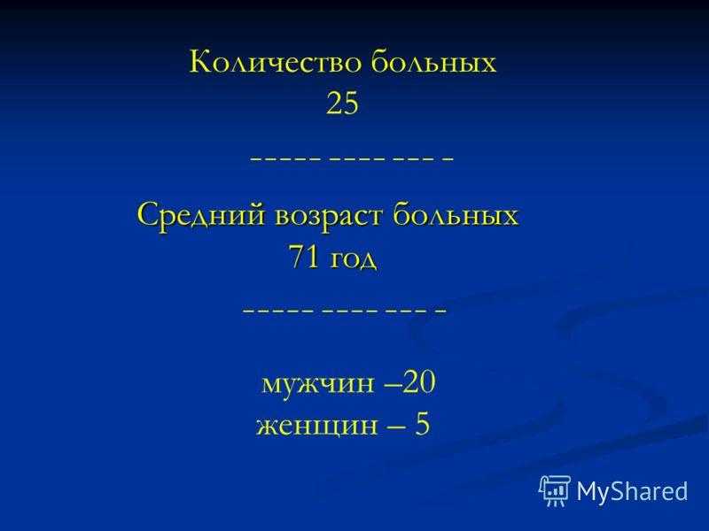 Средний возраст больных 71 год мужчин –20 женщин – 5 _ _ _ _ _ _ _ _ _ _ _ _ _ Количество больных 25
